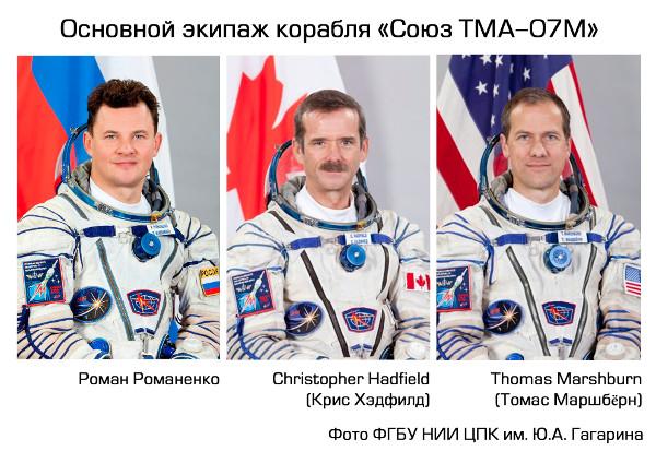 Российский лётчик-космонавт: Роман Юрьевич Романенко
